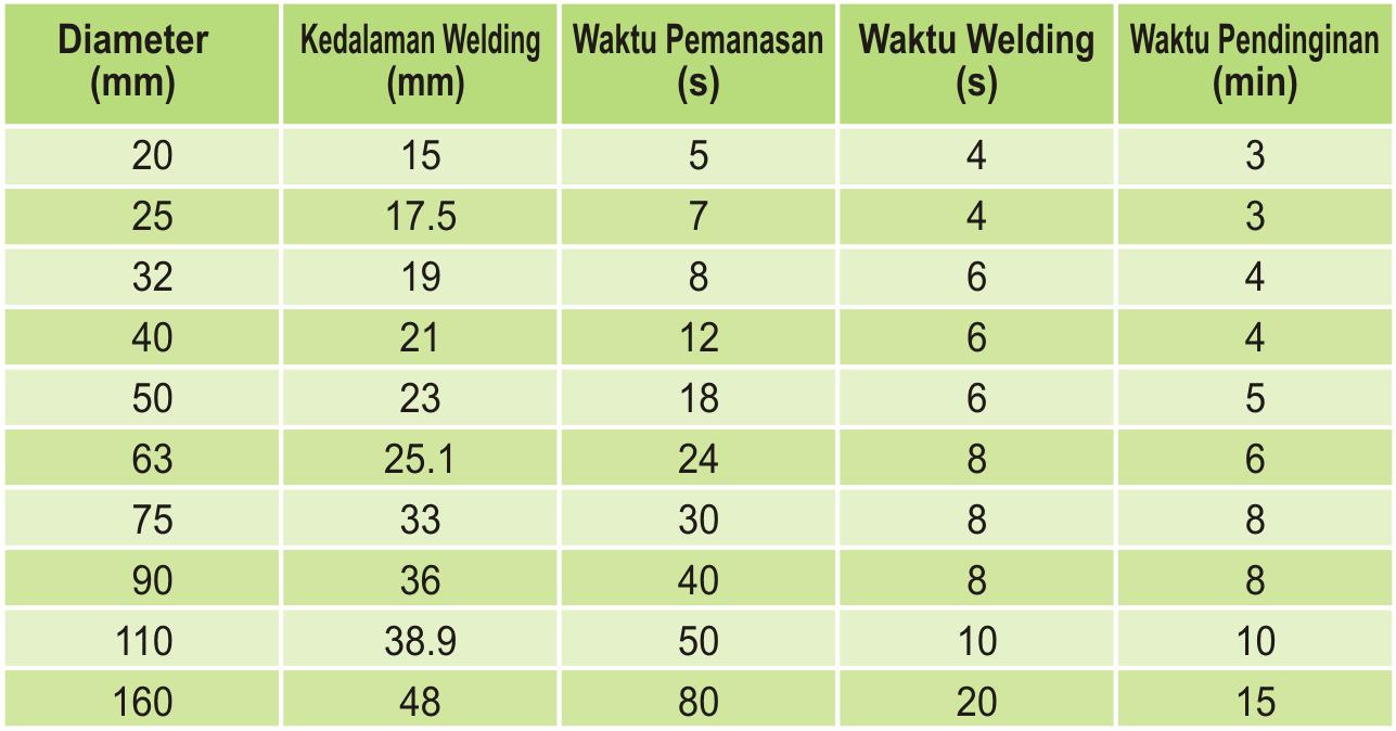 welding-parameter